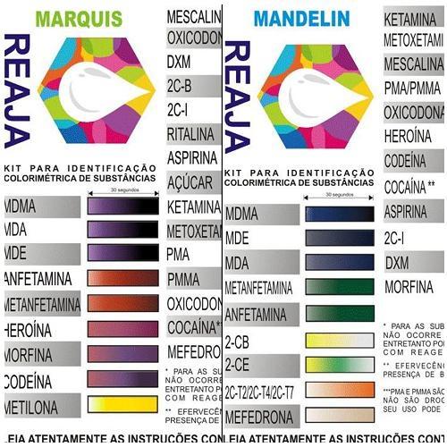 Kit De Identificação Colorimétrica - 1 Marquis+1Mandelin 10ml Cada